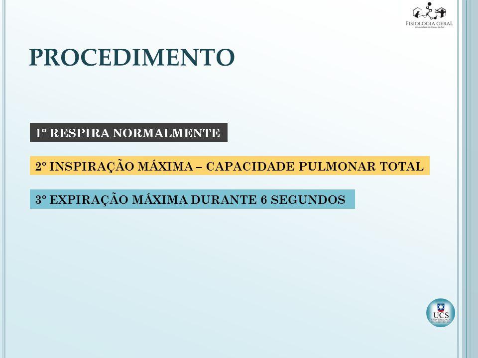 PROCEDIMENTO 1º RESPIRA NORMALMENTE