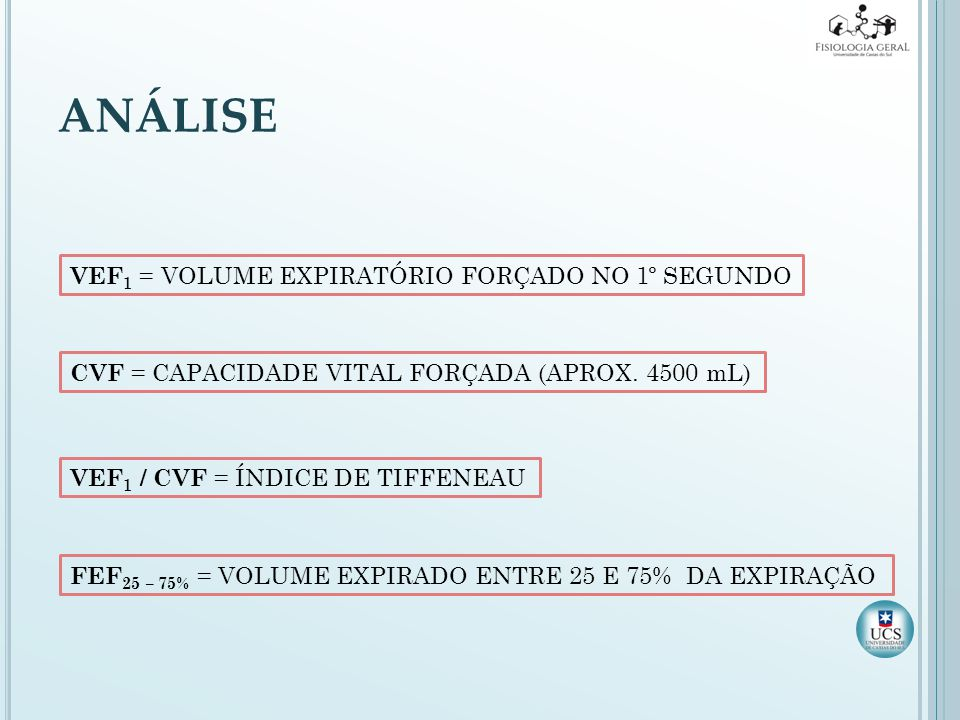 ANÁLISE VEF1 = VOLUME EXPIRATÓRIO FORÇADO NO 1º SEGUNDO