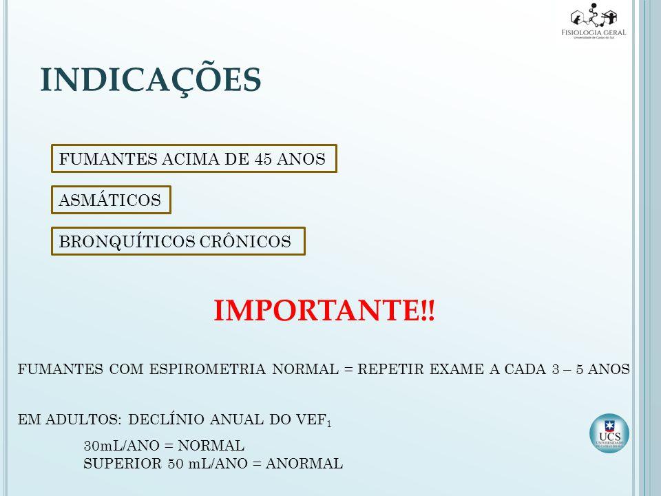INDICAÇÕES IMPORTANTE!! FUMANTES ACIMA DE 45 ANOS ASMÁTICOS