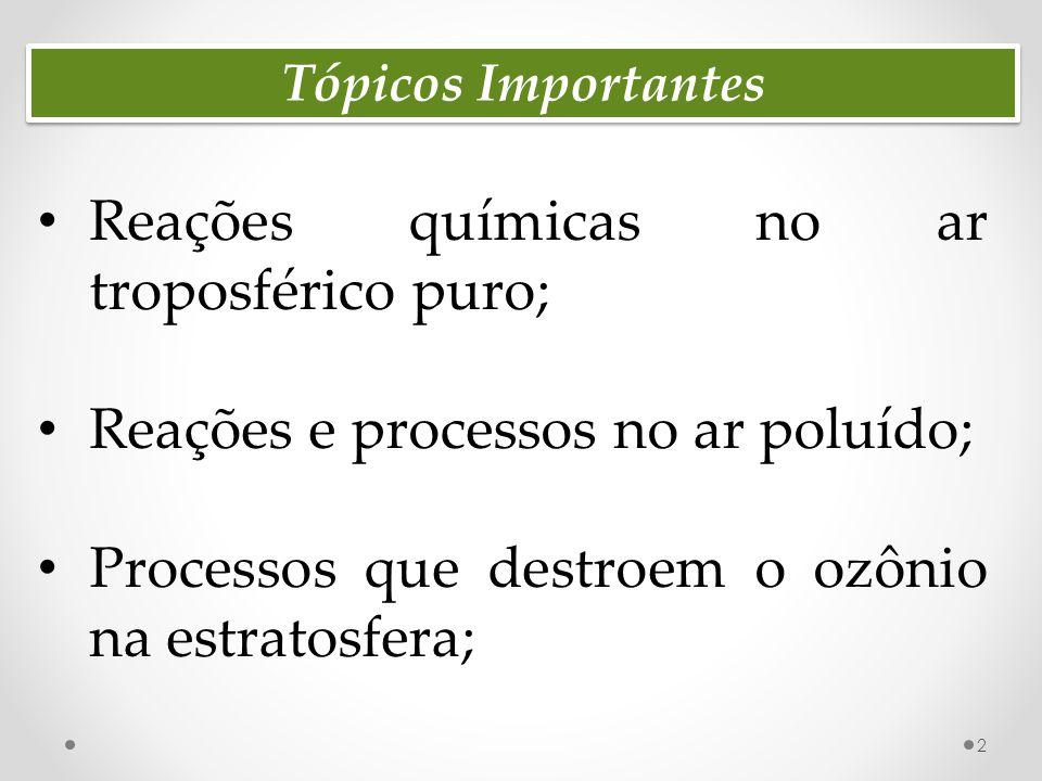 Reações químicas no ar troposférico puro;