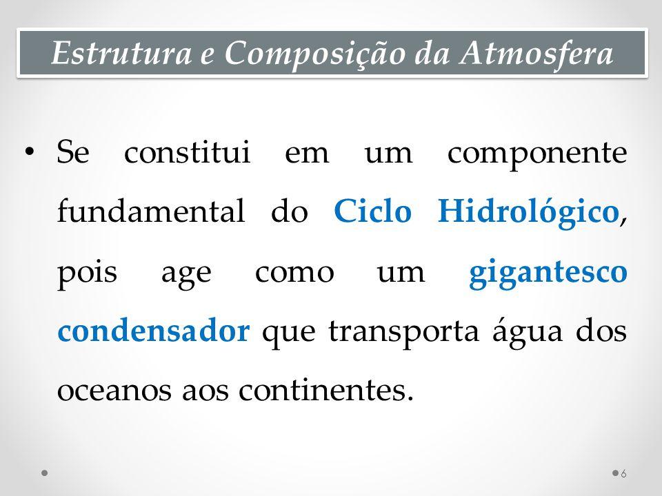 Estrutura e Composição da Atmosfera