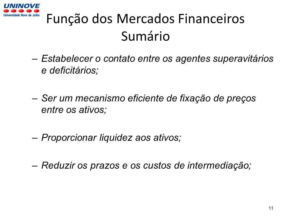 Função dos Mercados Financeiros Sumário