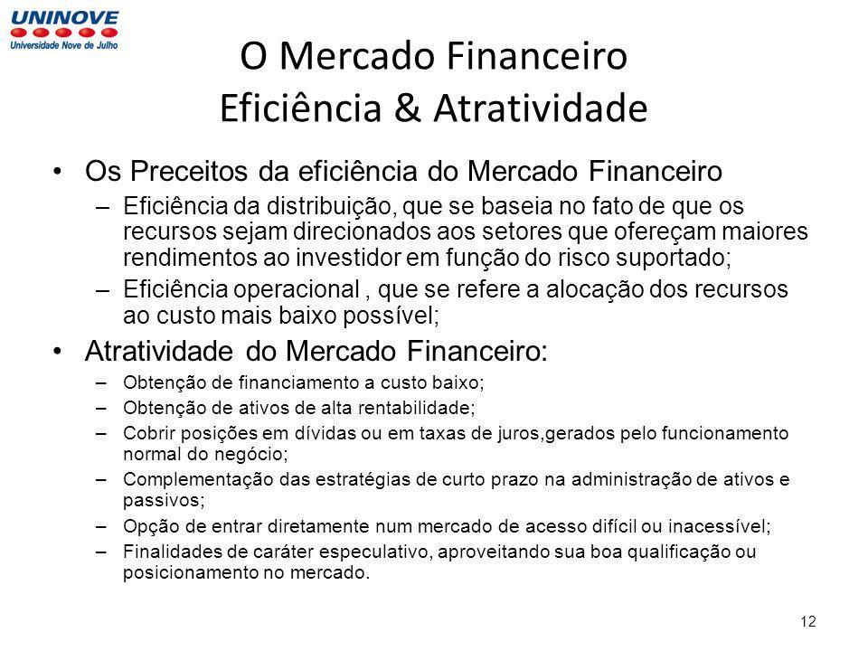 O Mercado Financeiro Eficiência & Atratividade