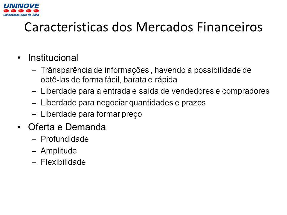 Caracteristicas dos Mercados Financeiros