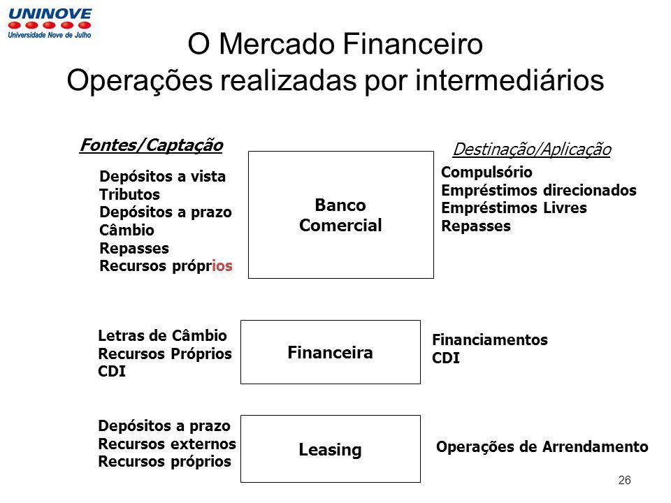 O Mercado Financeiro Operações realizadas por intermediários