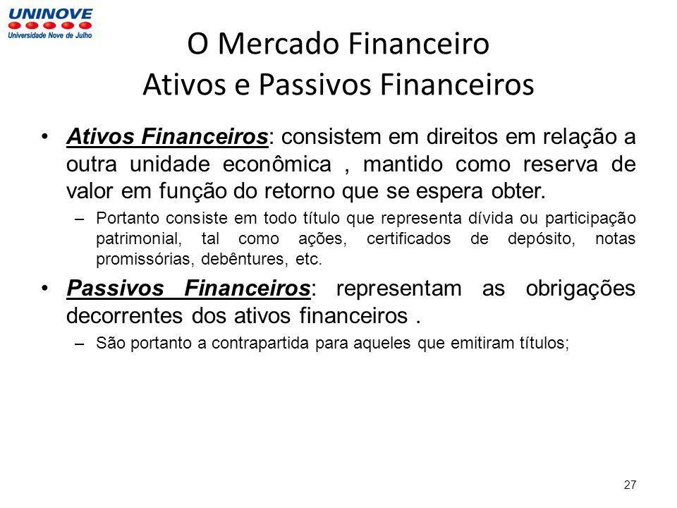 O Mercado Financeiro Ativos e Passivos Financeiros