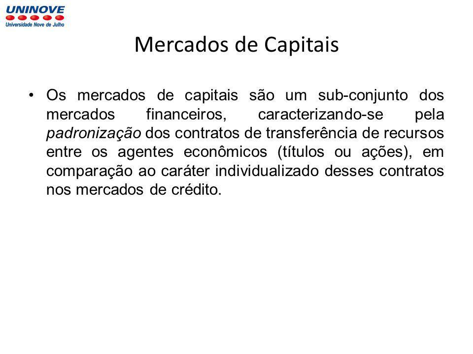 Mercados de Capitais