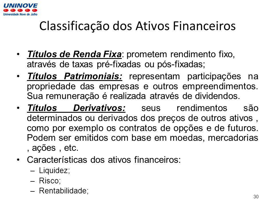 Classificação dos Ativos Financeiros