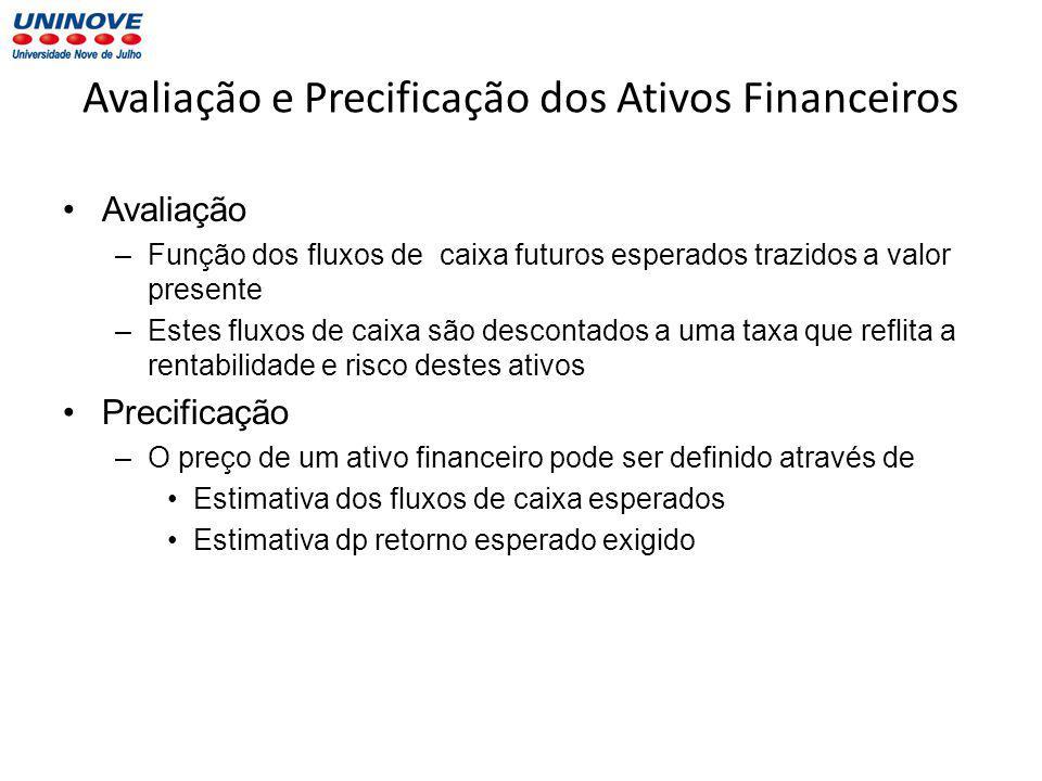 Avaliação e Precificação dos Ativos Financeiros