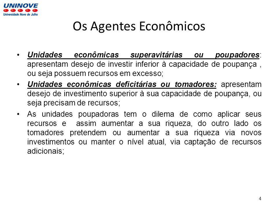 Os Agentes Econômicos