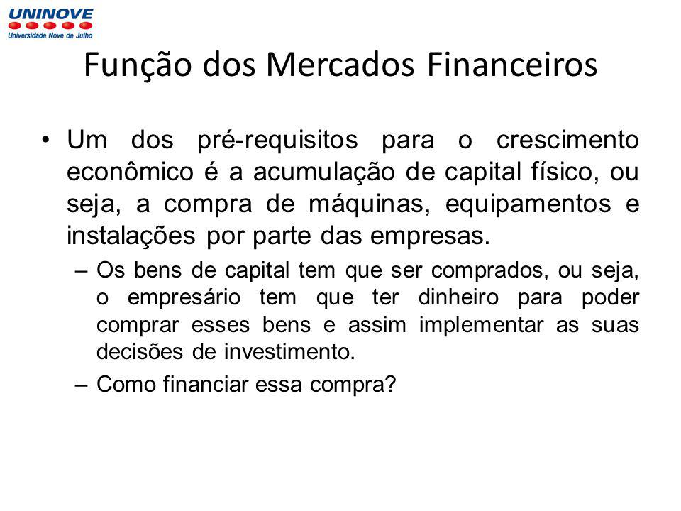 Função dos Mercados Financeiros
