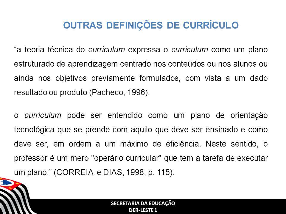 OUTRAS DEFINIÇÕES DE CURRÍCULO SECRETARIA DA EDUCAÇÃO