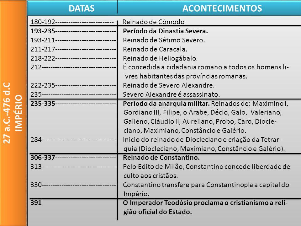 DATAS ACONTECIMENTOS 27 a.C.-476 d.C IMPÉRIO