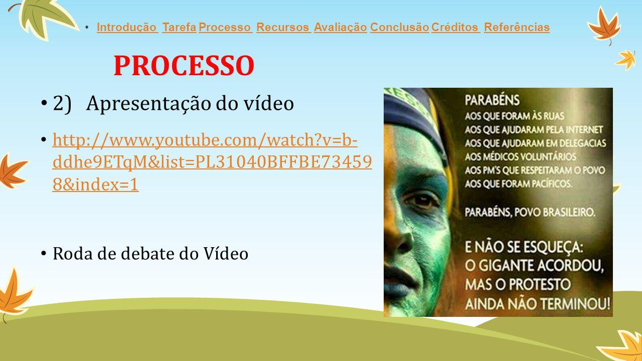 PROCESSO 2) Apresentação do vídeo
