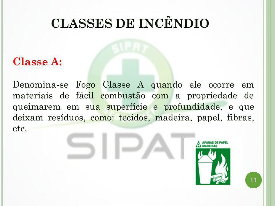 CLASSES DE INCÊNDIO Classe A: