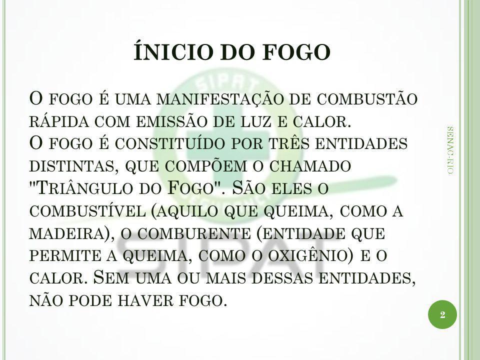 ÍNICIO DO FOGO