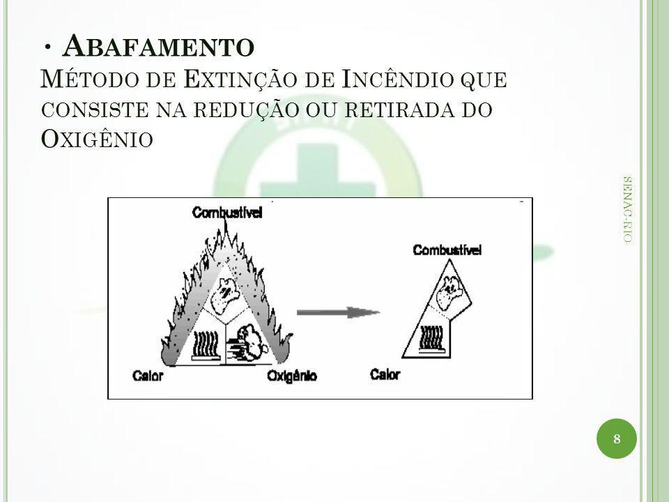 • Abafamento Método de Extinção de Incêndio que consiste na redução ou retirada do Oxigênio