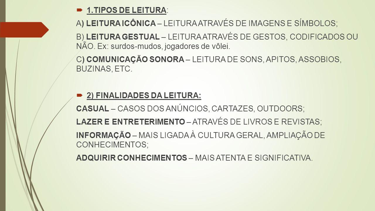 1.TIPOS DE LEITURA: A) LEITURA ICÔNICA – LEITURA ATRAVÉS DE IMAGENS E SÍMBOLOS;