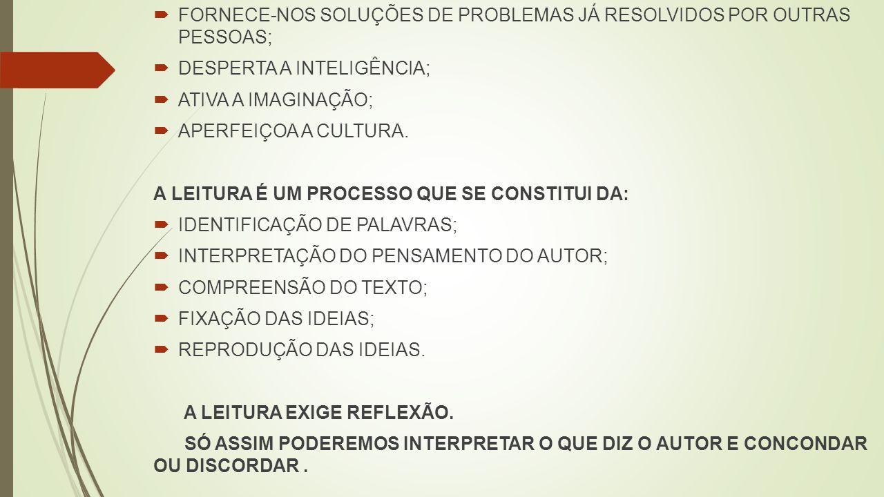 FORNECE-NOS SOLUÇÕES DE PROBLEMAS JÁ RESOLVIDOS POR OUTRAS PESSOAS;