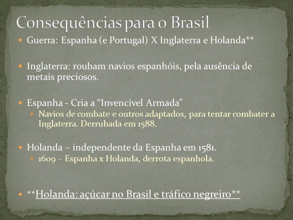 Consequências para o Brasil