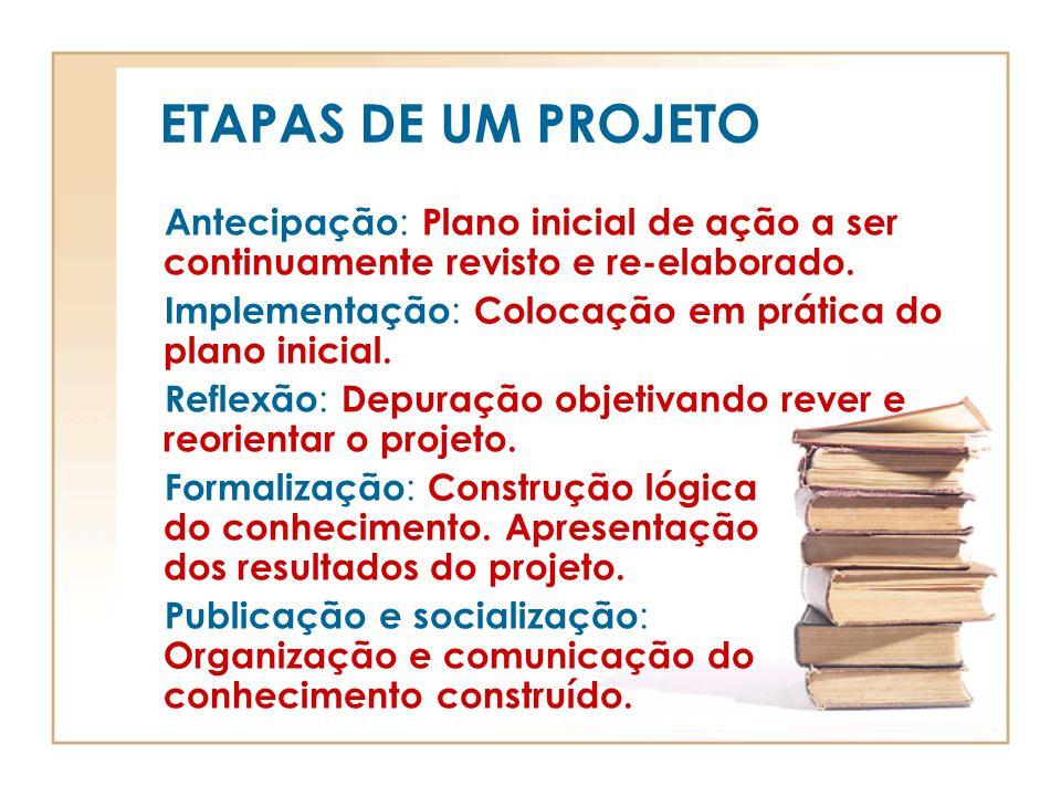ETAPAS DE UM PROJETO Antecipação: Plano inicial de ação a ser continuamente revisto e re-elaborado.