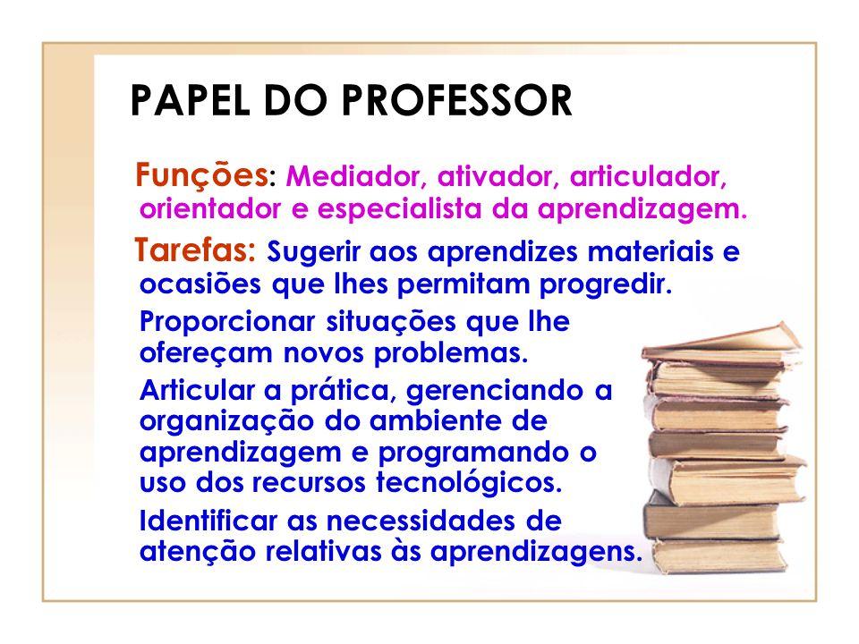 PAPEL DO PROFESSOR Funções: Mediador, ativador, articulador, orientador e especialista da aprendizagem.