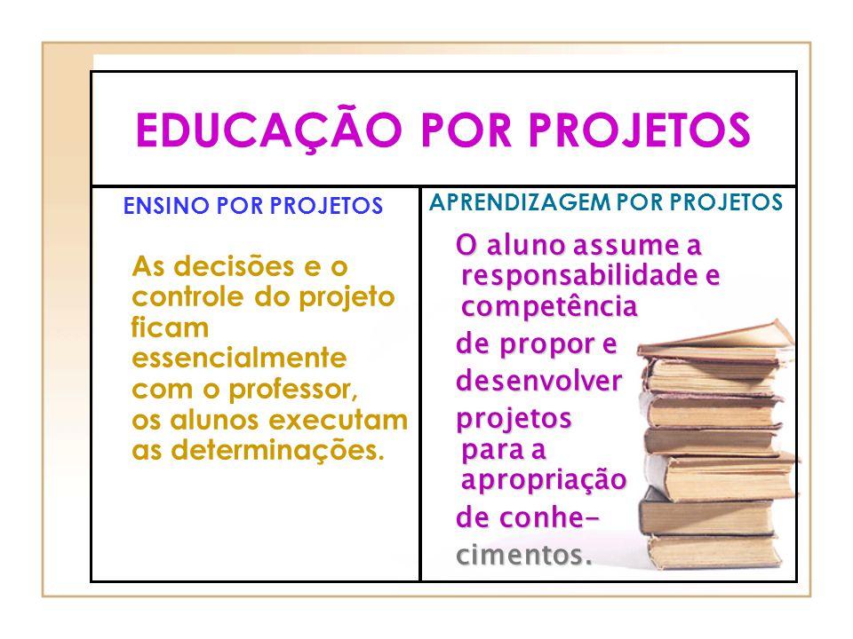 EDUCAÇÃO POR PROJETOS