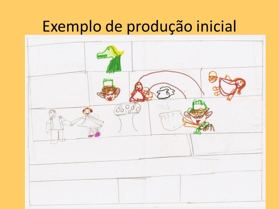 Exemplo de produção inicial