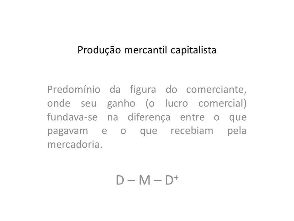 Produção mercantil capitalista