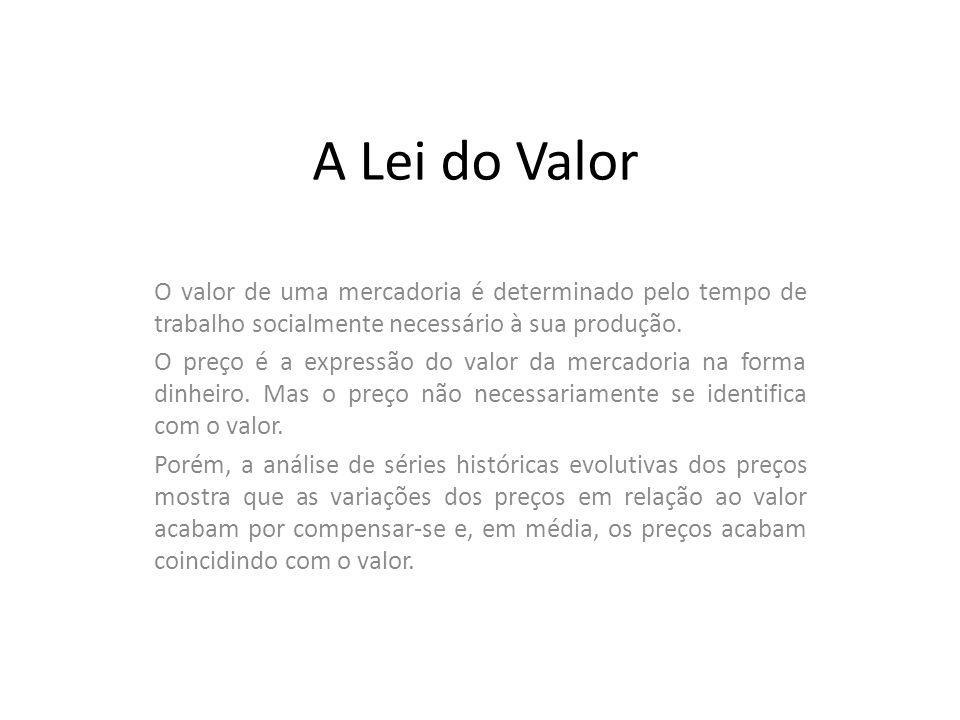 A Lei do Valor O valor de uma mercadoria é determinado pelo tempo de trabalho socialmente necessário à sua produção.