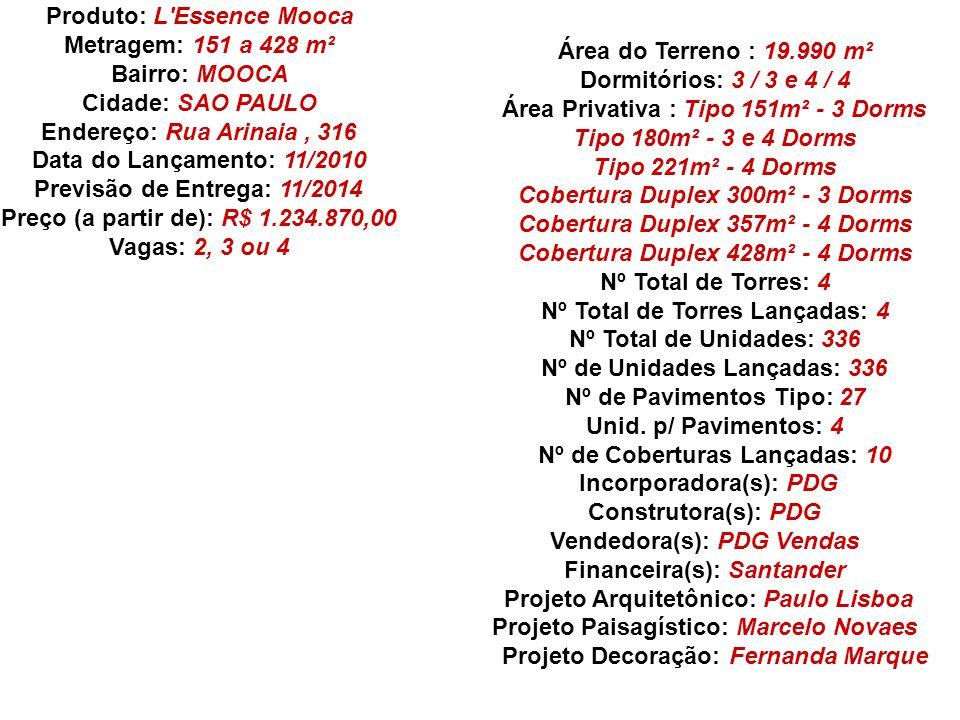 Produto: L Essence Mooca Metragem: 151 a 428 m² Bairro: MOOCA