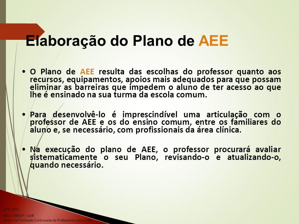 Elaboração do Plano de AEE