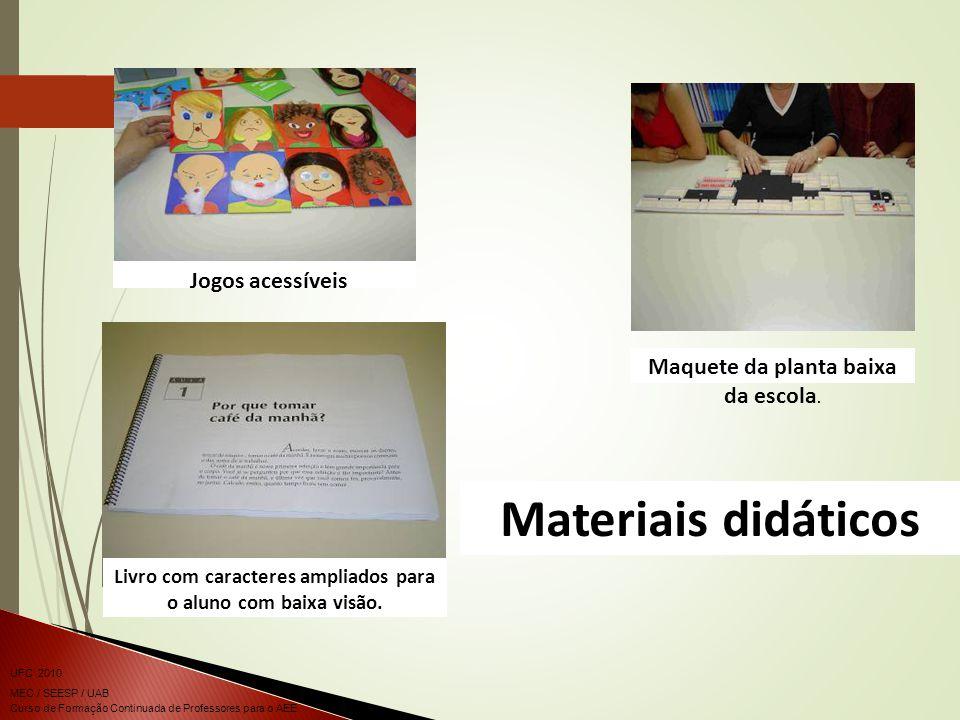 Materiais didáticos Maquete da planta baixa da escola.