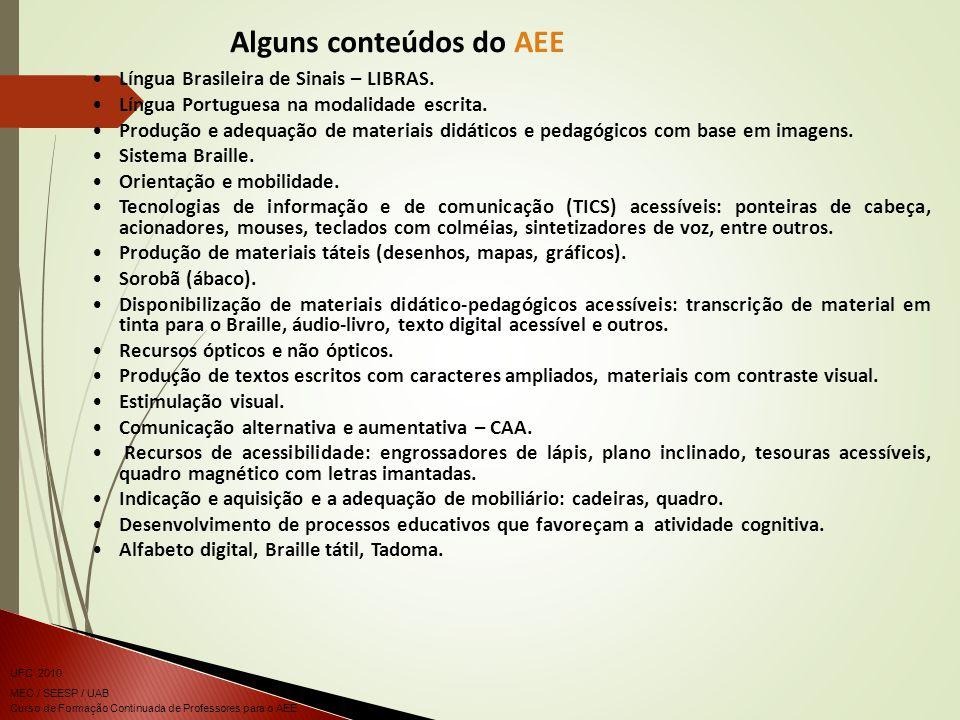 Alguns conteúdos do AEE