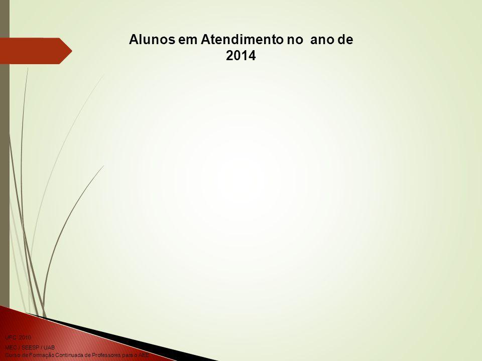 Alunos em Atendimento no ano de 2014