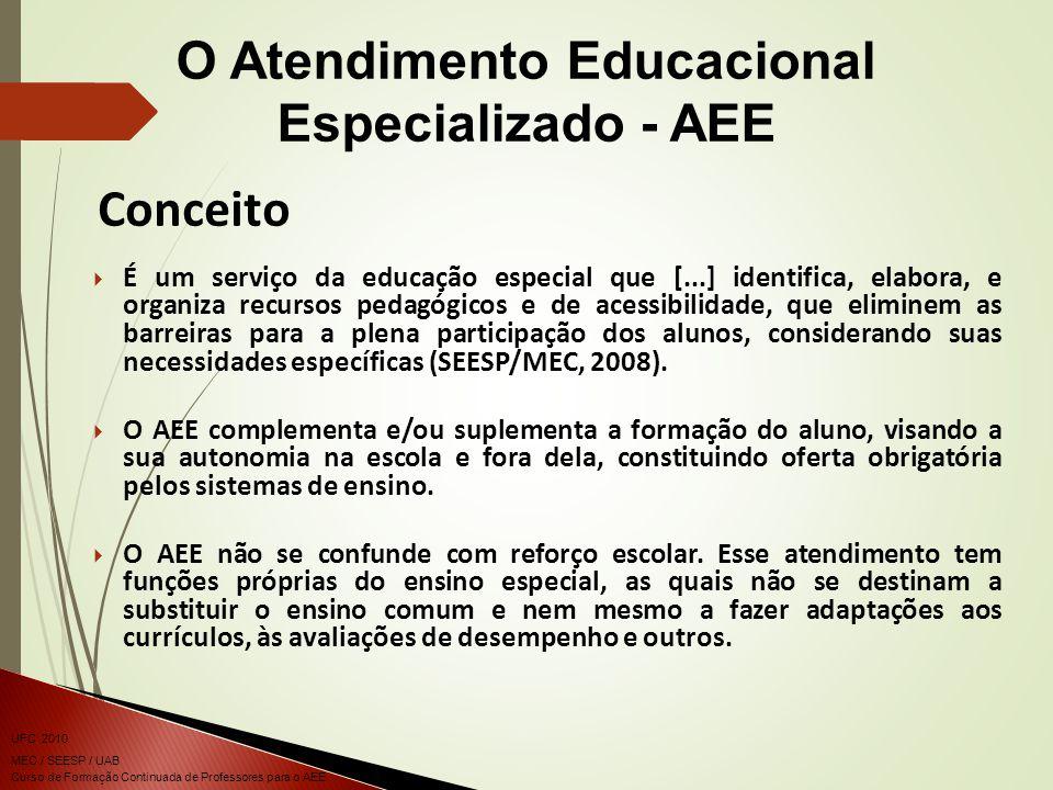 O Atendimento Educacional Especializado - AEE