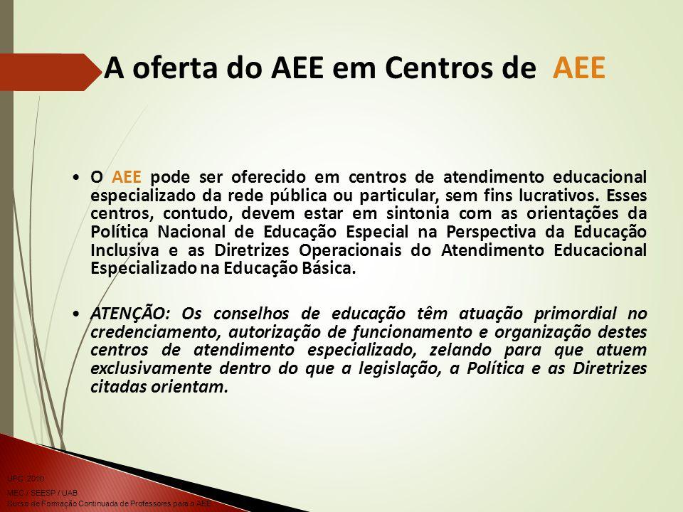 A oferta do AEE em Centros de AEE