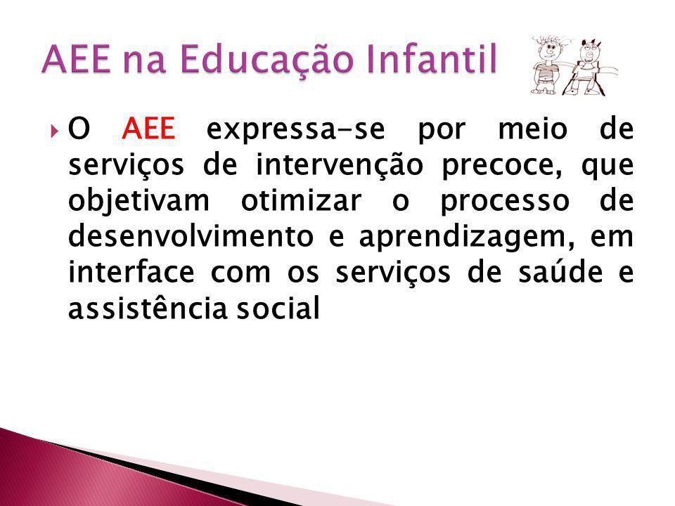 AEE na Educação Infantil