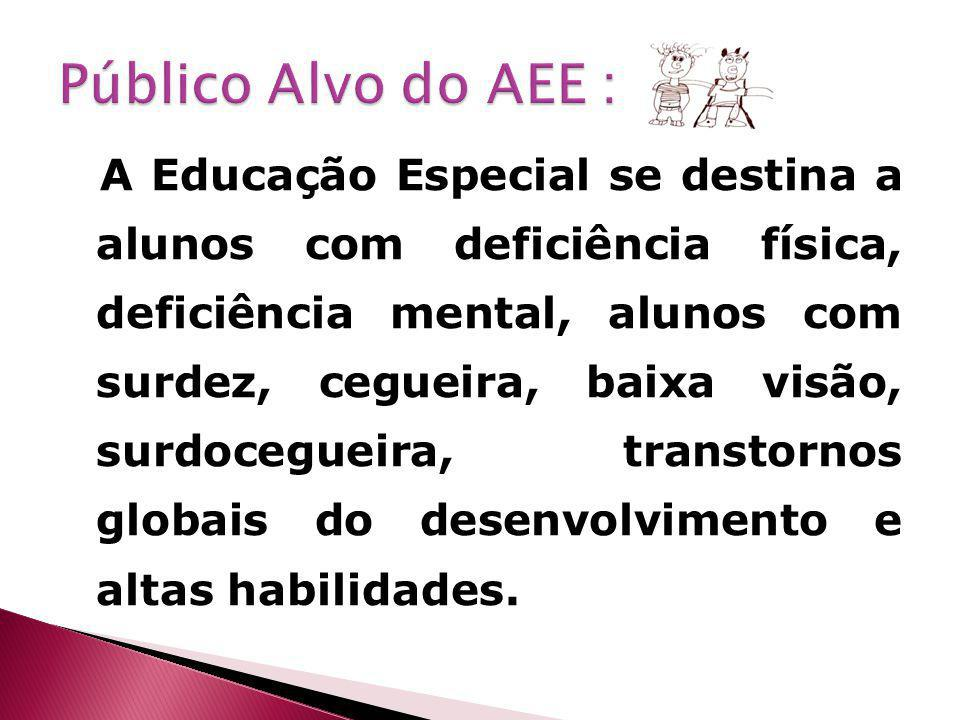Público Alvo do AEE :