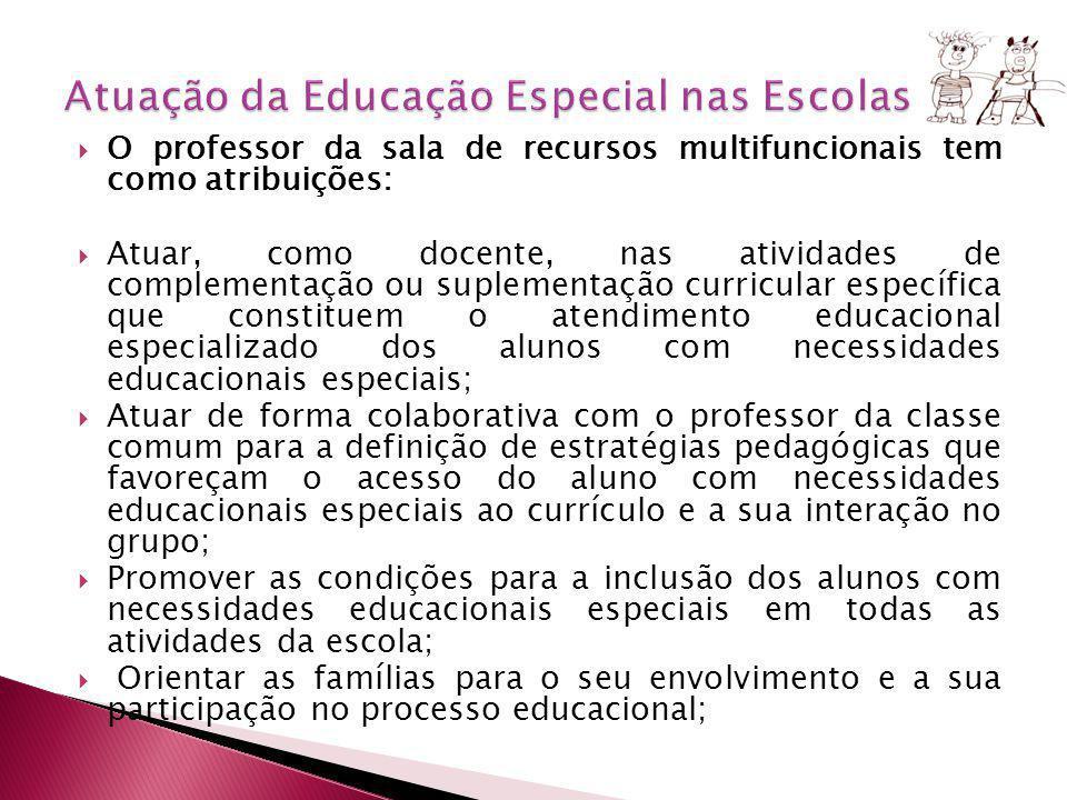 Atuação da Educação Especial nas Escolas