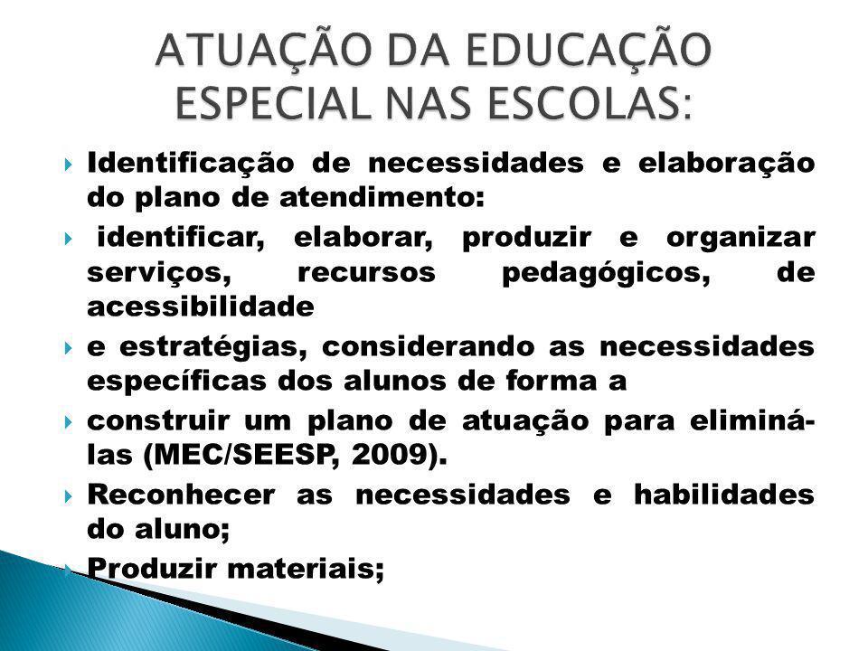 ATUAÇÃO DA EDUCAÇÃO ESPECIAL NAS ESCOLAS: