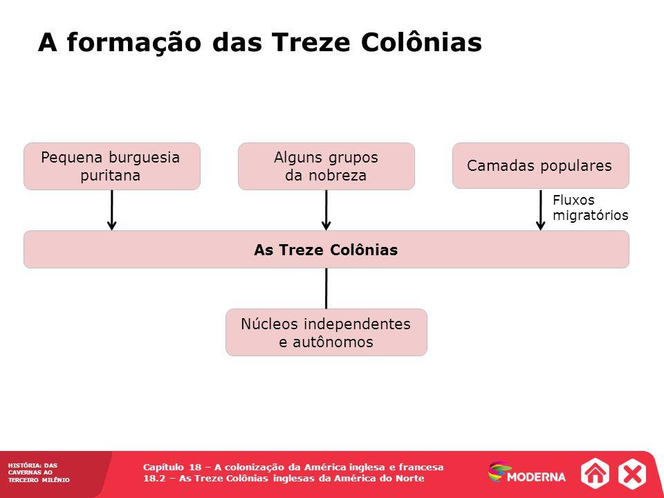 A formação das Treze Colônias