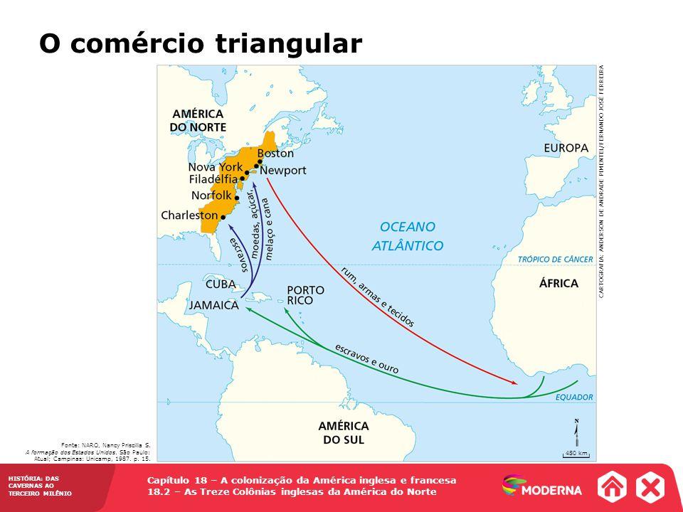 O comércio triangular Fonte: NARO, Nancy Priscilla S. A formação dos Estados Unidos. São Paulo: Atual; Campinas: Unicamp, 1987. p. 15.