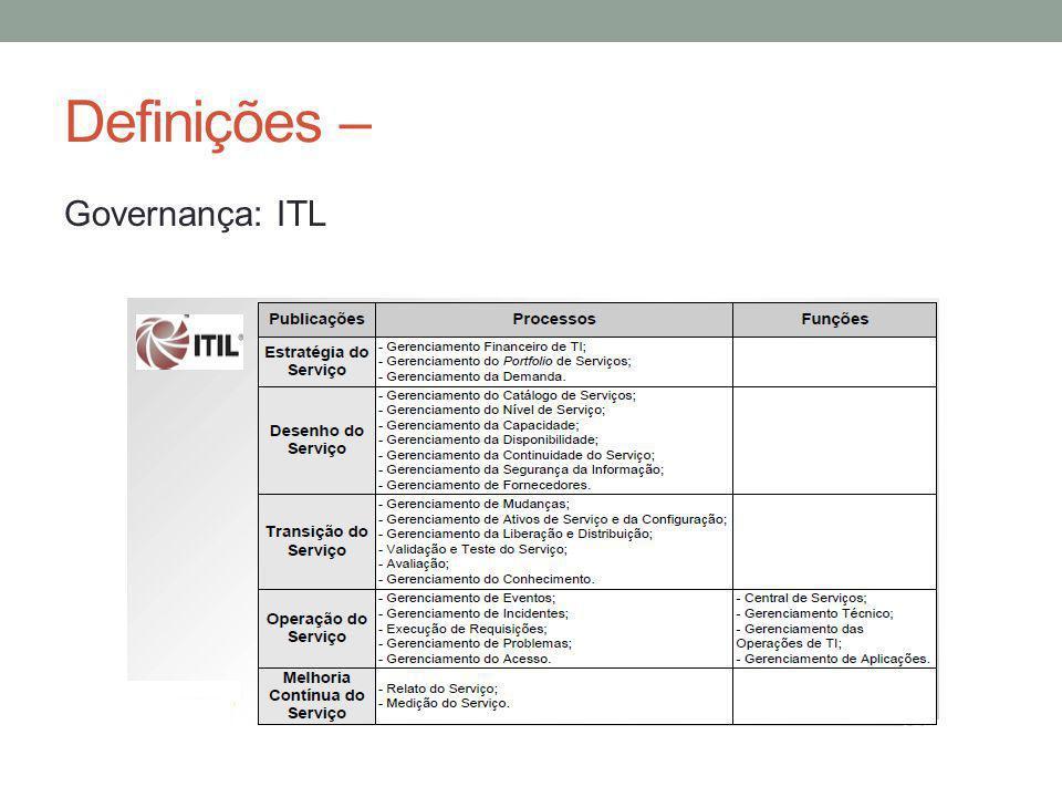 Definições – Governança: ITL