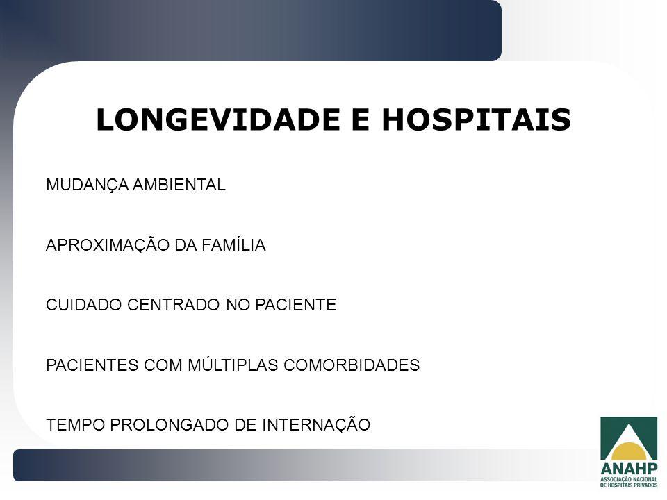 LONGEVIDADE E HOSPITAIS