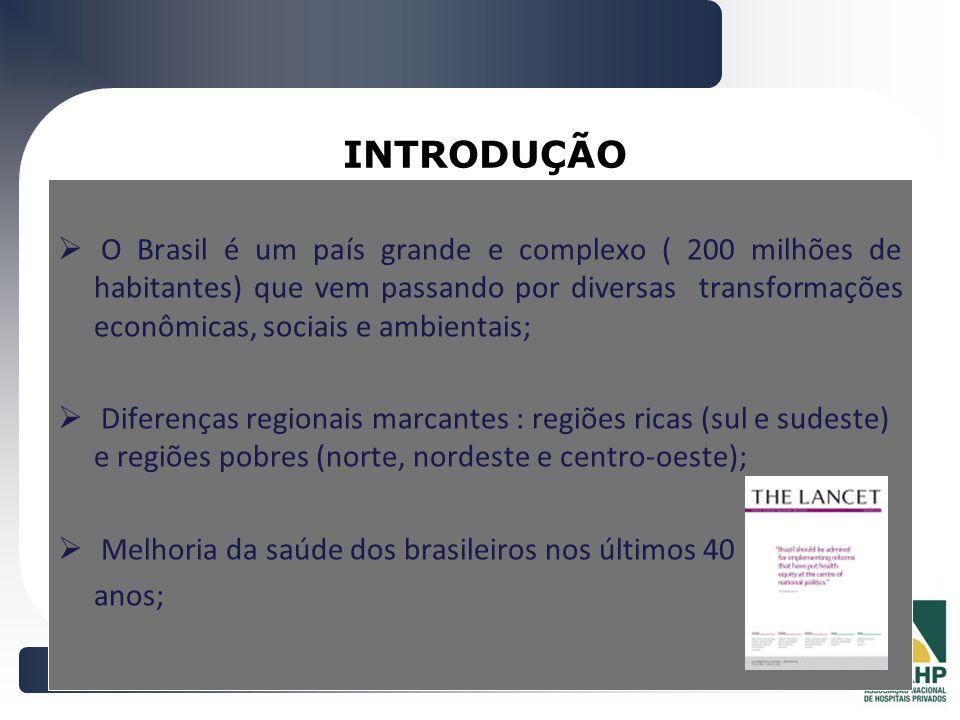 Melhoria da saúde dos brasileiros nos últimos 40 anos;