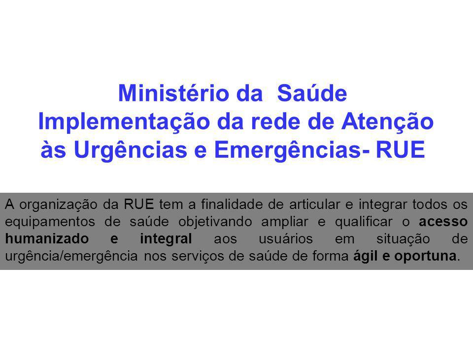Ministério da Saúde Implementação da rede de Atenção às Urgências e Emergências- RUE