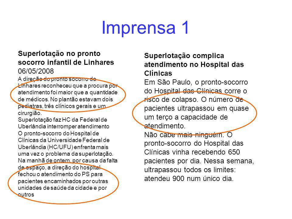 Imprensa 1 Superlotação no pronto socorro infantil de Linhares 06/05/2008.