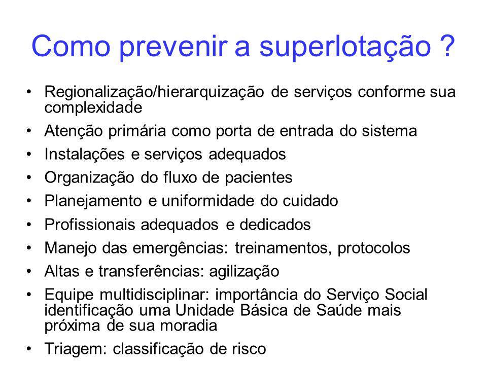 Como prevenir a superlotação