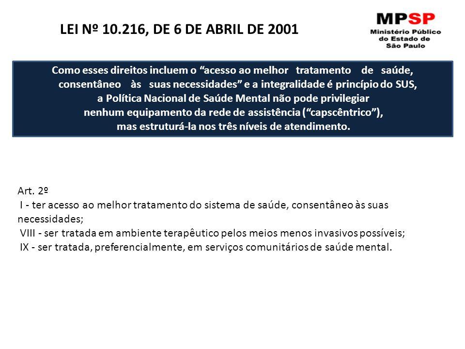 LEI Nº 10.216, DE 6 DE ABRIL DE 2001 Como esses direitos incluem o acesso ao melhor tratamento de saúde,